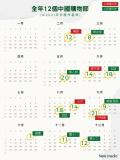2021年中國購物旺季